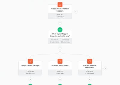 automations-screenshot